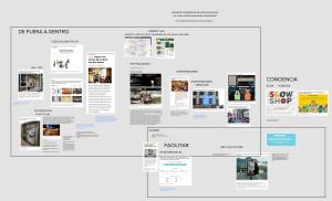 yademas-activa benimaclet-estudio-resumen-tendencias